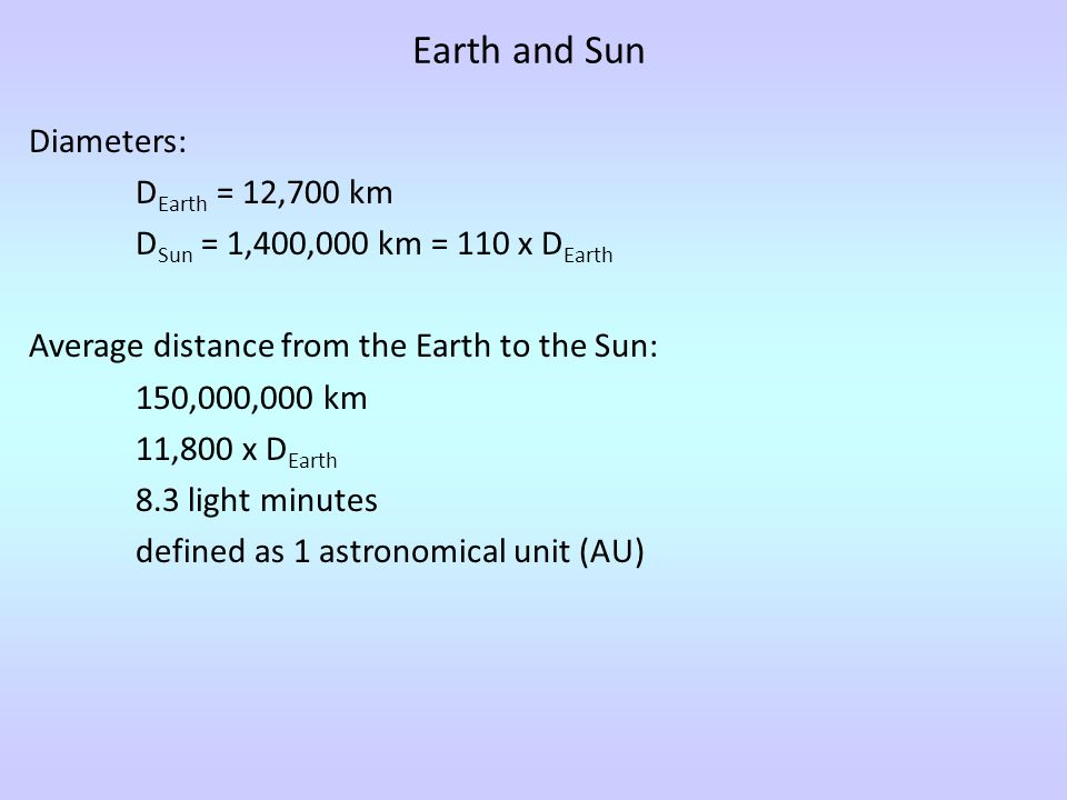 Earth and Sun Diameters: D Earth = 12,700 km D Sun = 1,400,000 km = 110 x D Earth Average distance from the Earth to the Sun: 150,000,000 km 11,800 x