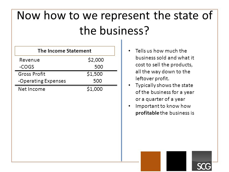 Now how to we represent the state of the business.