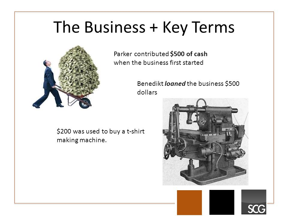 The Business + Key Terms Parker contributed $500 of cash when the business first started Benedikt loaned the business $500 dollars $200 was used to buy a t-shirt making machine.