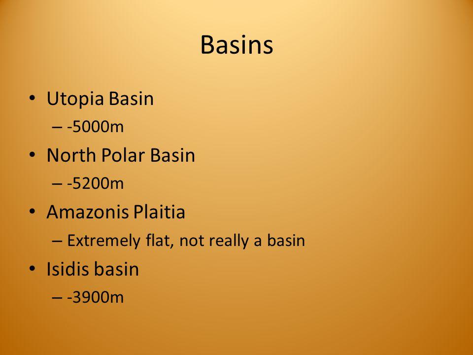 Basins Utopia Basin – -5000m North Polar Basin – -5200m Amazonis Plaitia – Extremely flat, not really a basin Isidis basin – -3900m