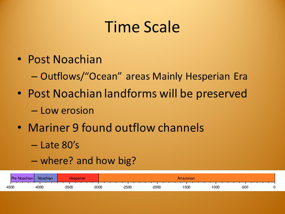 Time Scale Post Noachian – Outflows/ Ocean areas Mainly Hesperian Era Post Noachian landforms will be preserved – Low erosion Mariner 9 found outflow channels – Late 80's – where.