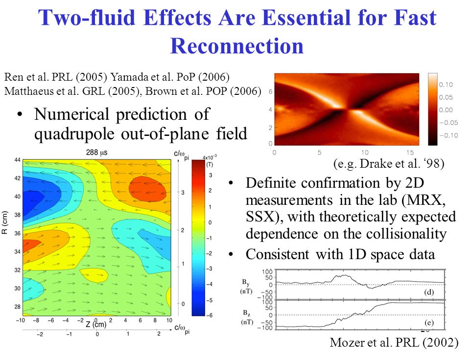 20 Two-fluid Effects Are Essential for Fast Reconnection Numerical prediction of quadrupole out-of-plane field Definite confirmation by 2D measurement