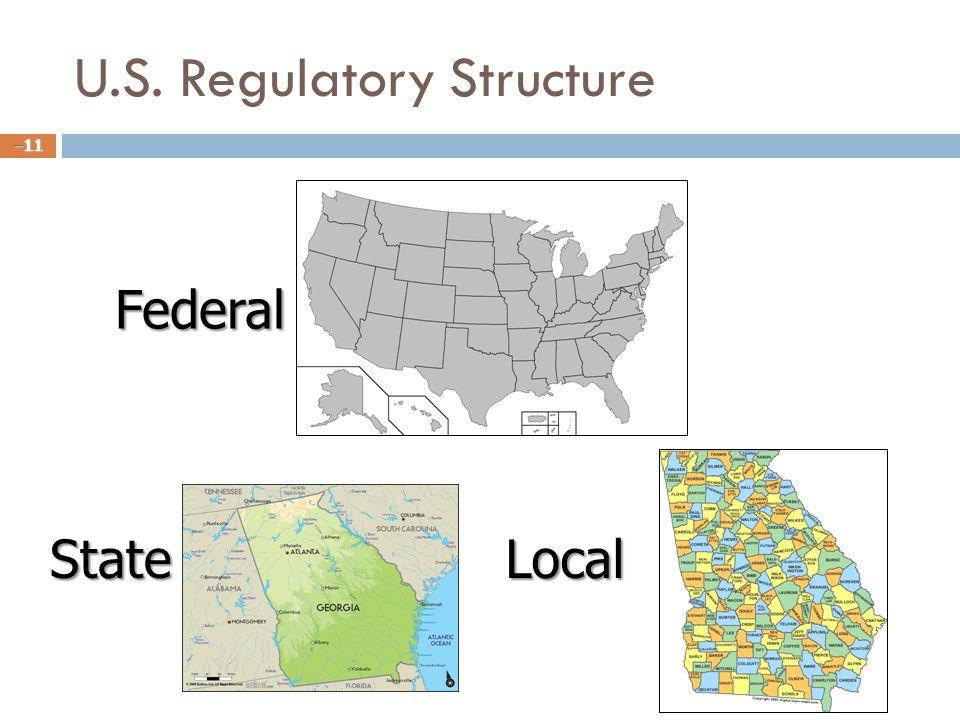 U.S. Regulatory Structure – 11 Federal StateLocal