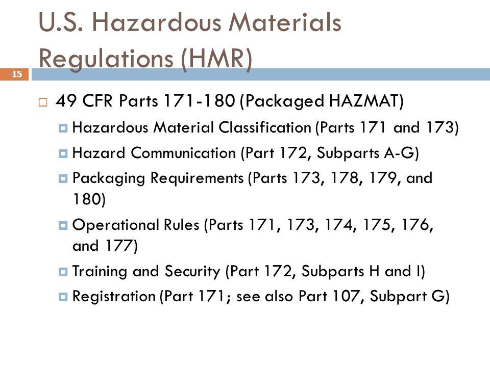 U.S. Hazardous Materials Regulations (HMR)  49 CFR Parts 171-180 (Packaged HAZMAT)  Hazardous Material Classification (Parts 171 and 173)  Hazard C