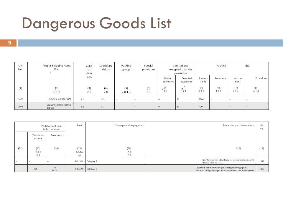 Dangerous Goods List –9–9
