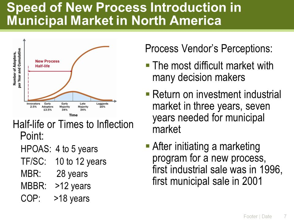 Half-life or Times to Inflection Point: HPOAS: 4 to 5 years TF/SC: 10 to 12 years MBR: 28 years MBBR: >12 years COP: >18 years Process Vendor's Perceptions:  The most difficult market with many decision makers  Return on investment industrial market in three years, seven years needed for municipal market  After initiating a marketing program for a new process, first industrial sale was in 1996, first municipal sale in 2001 Speed of New Process Introduction in Municipal Market in North America Footer | Date7