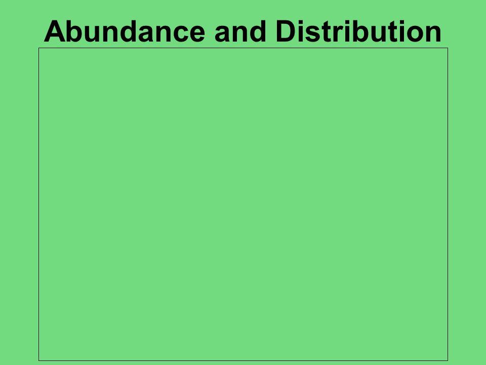 Abundance and Distribution