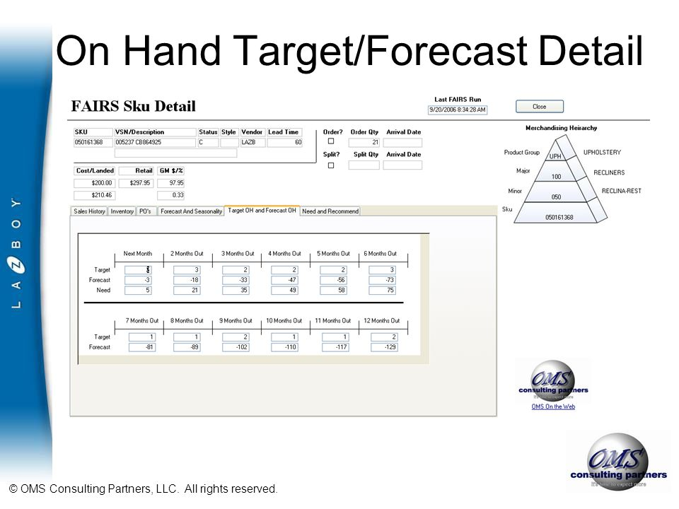 © OMS Consulting Partners, LLC. All rights reserved. On Hand Target/Forecast Detail