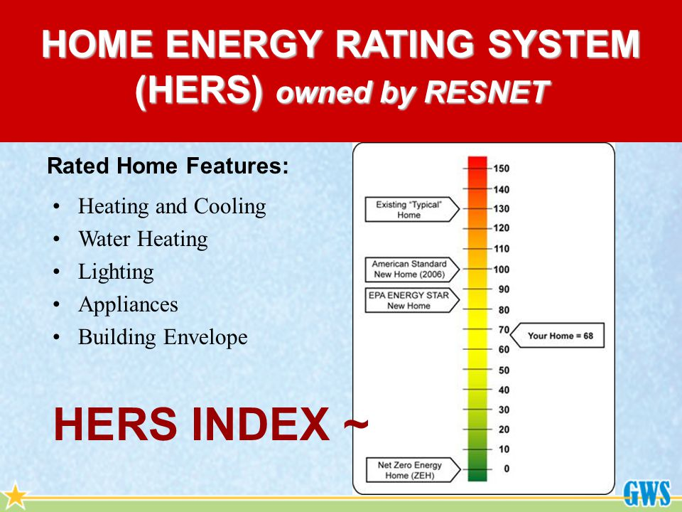 Heating and Cooling Water Heating Lighting Appliances Building Envelope Rated Home Features: HOME ENERGY RATING SYSTEM (HERS) owned by RESNET HERS INDEX ~