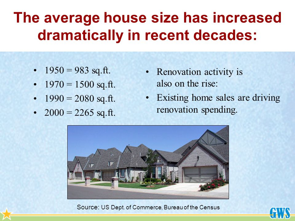 The average house size has increased dramatically in recent decades: 1950 = 983 sq.ft.