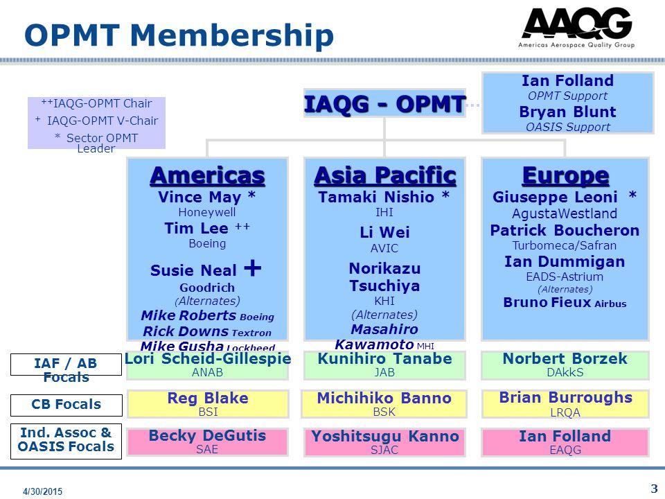 4/30/2015 3 IAQG - OPMT ++ IAQG-OPMT Chair + IAQG-OPMT V-Chair *Sector OPMT Leader Europe Giuseppe Leoni * AgustaWestland Patrick Boucheron Turbomeca/