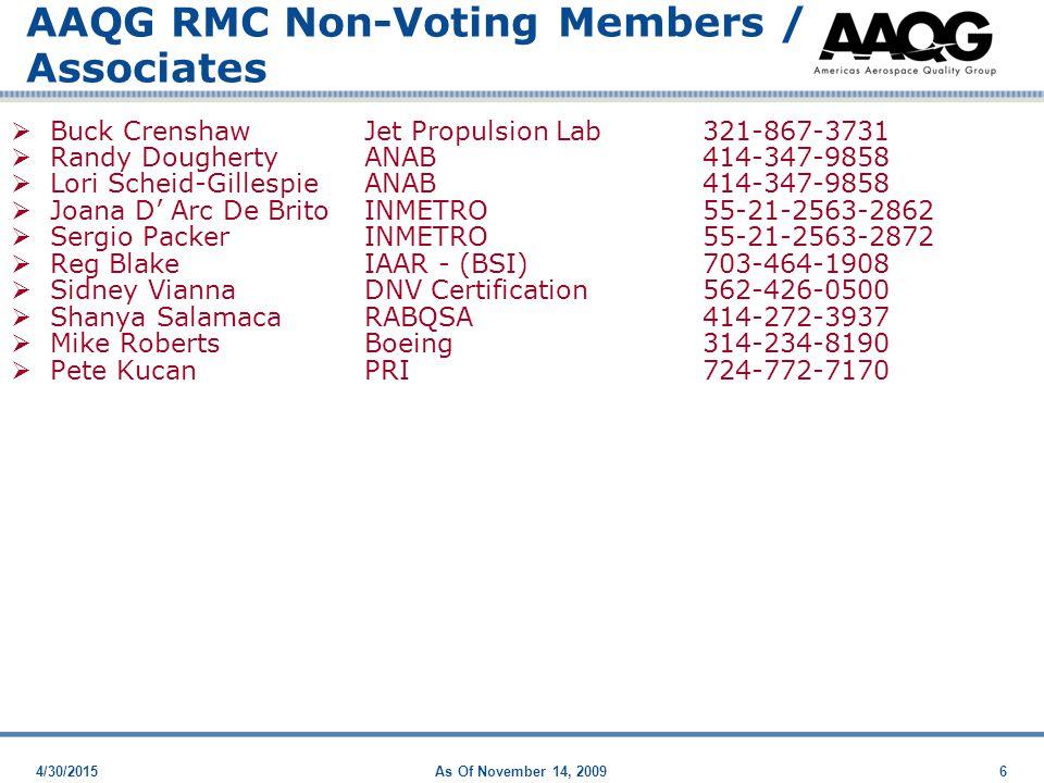 4/30/2015As Of November 14, 20096 AAQG RMC Non-Voting Members / Associates  Buck CrenshawJet Propulsion Lab321-867-3731  Randy DoughertyANAB414-347-