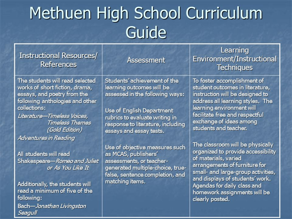 Methuen High School Curriculum Guide Instructional Resources/ References Assessment Learning Environment/Instructional Techniques The students will read selected works of short fiction, drama, essays, and poetry from the following anthologies and other collections: Literature—Timeless Voices, Timeless Themes (Gold Edition) Adventures in Reading All students will read Shakespeare—Romeo and Juliet or As You Like It Additionally, the students will read a minimum of five of the following: Bach—Jonathan Livingston Seagull Students' achievement of the learning outcomes will be assessed in the following ways: Use of English Department rubrics to evaluate writing in response to literature, including essays and essay tests.