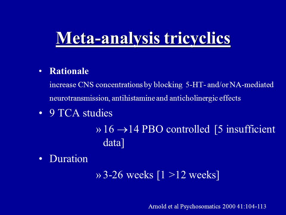 Meta-analysis tricyclics Rationale increase CNS concentrations by blocking 5-HT- and/or NA-mediated neurotransmission, antihistamine and anticholinergic effects 9 TCA studies »16  14 PBO controlled [5 insufficient data] Duration »3-26 weeks [1 >12 weeks] Arnold et al Psychosomatics 2000 41:104-113