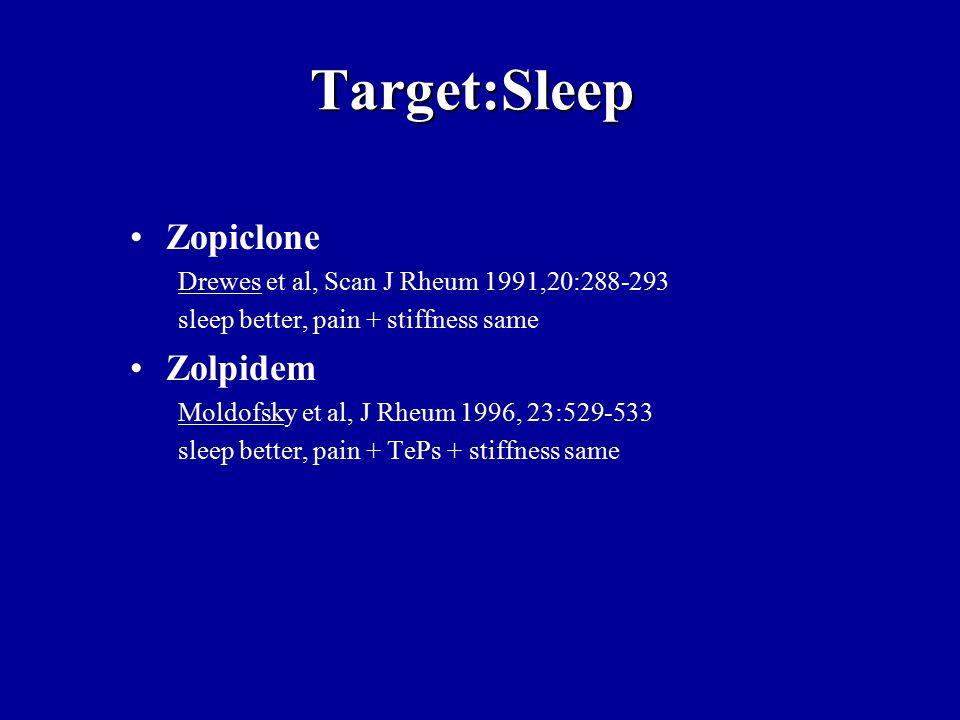 Target:Sleep Zopiclone Drewes et al, Scan J Rheum 1991,20:288-293 sleep better, pain + stiffness same Zolpidem Moldofsky et al, J Rheum 1996, 23:529-533 sleep better, pain + TePs + stiffness same