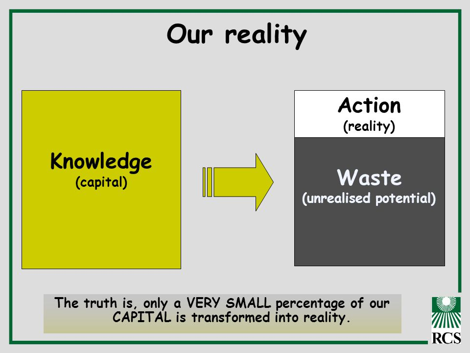 Our reality Knowledge (capital) Action (reality) Waste (unrealised potential) The truth is, only a VERY SMALL percentage of our CAPITAL is transformed
