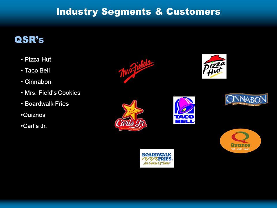 Industry Segments & Customers QSR's Pizza Hut Taco Bell Cinnabon Mrs.