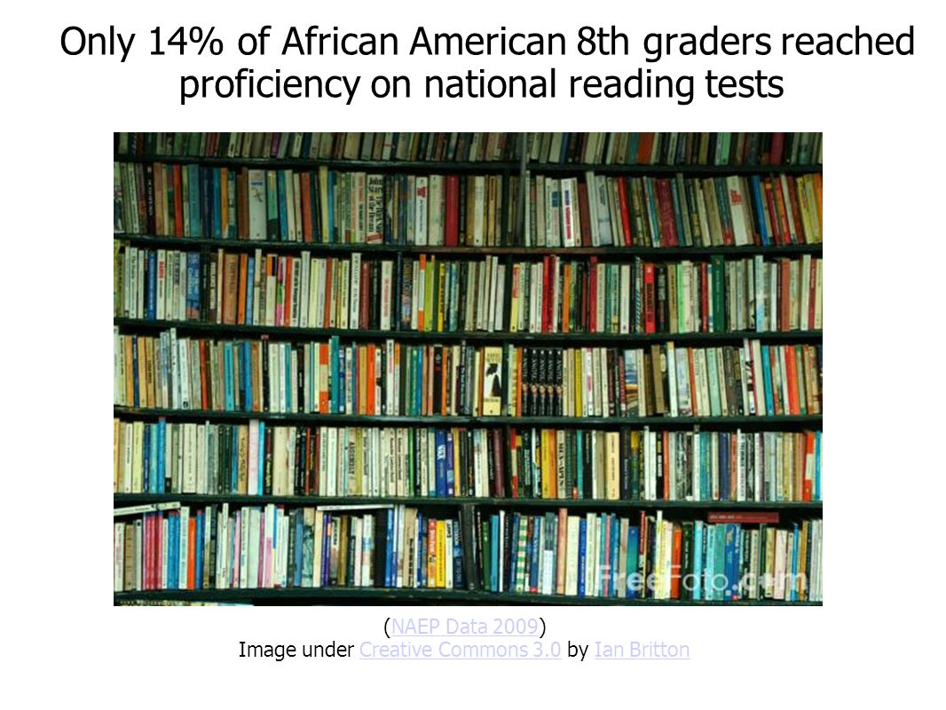Only 14% of African American 8th graders reached proficiency on national reading tests (NAEP Data 2009)NAEP Data 2009 Image under Creative Commons 3.0 by Ian BrittonCreative Commons 3.0Ian Britton