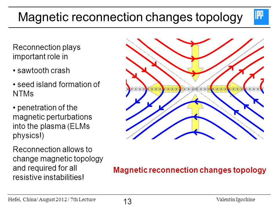 Hefei, China/ August 2012 / 7th LectureValentin Igochine 13 Magnetic reconnection changes topology Reconnection plays important role in sawtooth crash