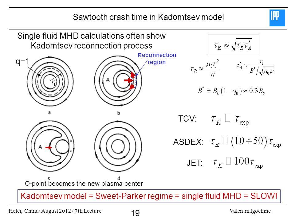 Hefei, China/ August 2012 / 7th LectureValentin Igochine 19 Single fluid MHD calculations often show Kadomtsev reconnection process TCV: ASDEX: JET: q