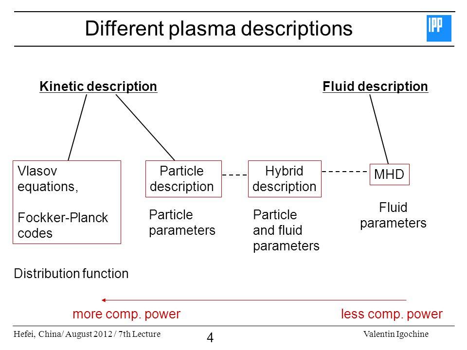 Hefei, China/ August 2012 / 7th LectureValentin Igochine 4 Different plasma descriptions Kinetic descriptionFluid description Vlasov equations, Fockke