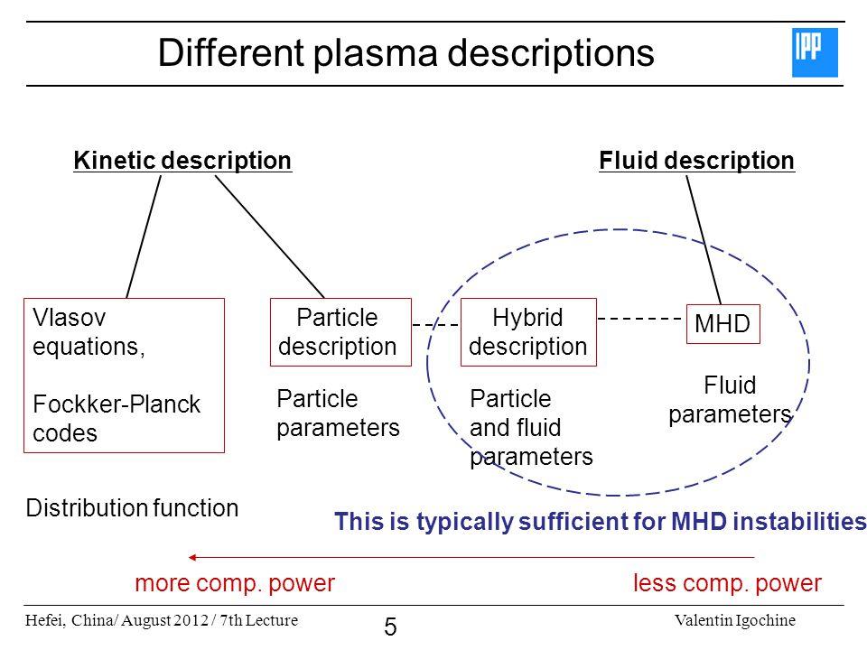 Hefei, China/ August 2012 / 7th LectureValentin Igochine 5 Different plasma descriptions Kinetic descriptionFluid description Vlasov equations, Fockke