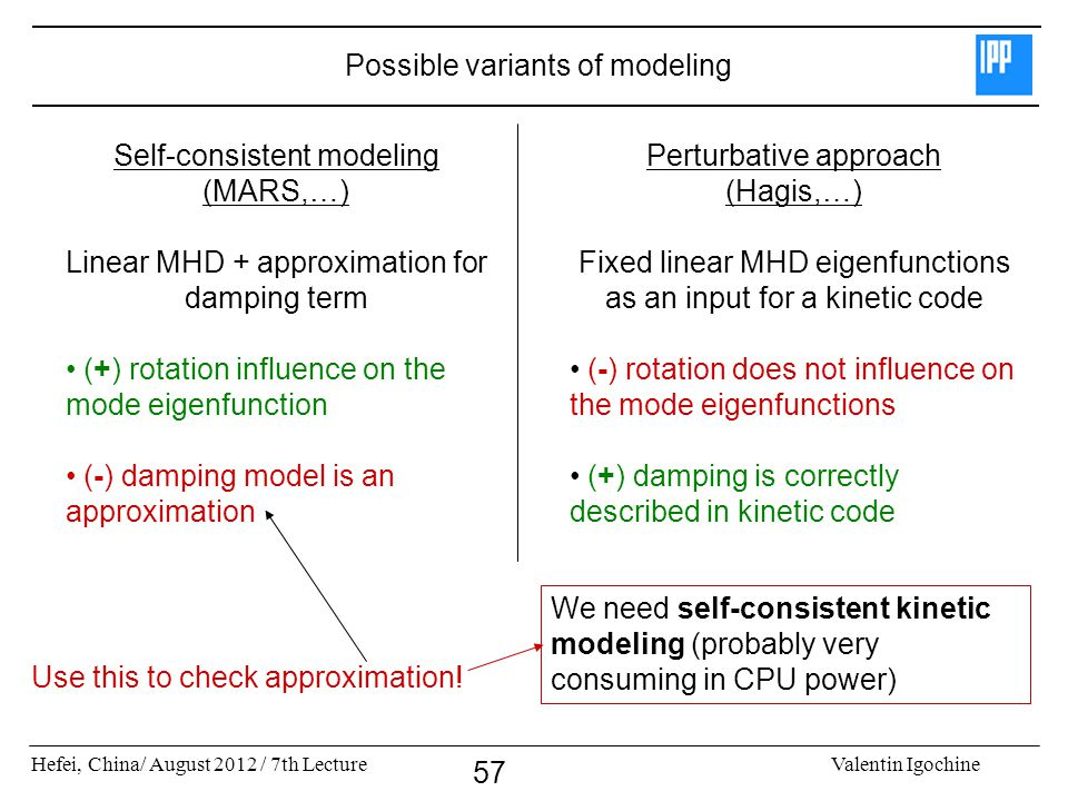 Hefei, China/ August 2012 / 7th LectureValentin Igochine 57 Possible variants of modeling Self-consistent modeling (MARS,…) Linear MHD + approximation