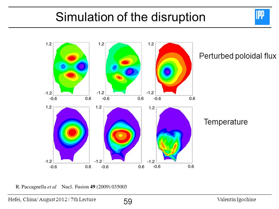 Hefei, China/ August 2012 / 7th LectureValentin Igochine 59 Simulation of the disruption Perturbed poloidal flux Temperature