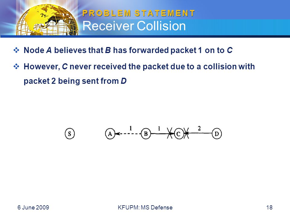 PROBLEM STATEMENT PROBLEM STATEMENT Receiver Collision 6 June 2009KFUPM: MS Defense18  Node A believes that B has forwarded packet 1 on to C  Howeve