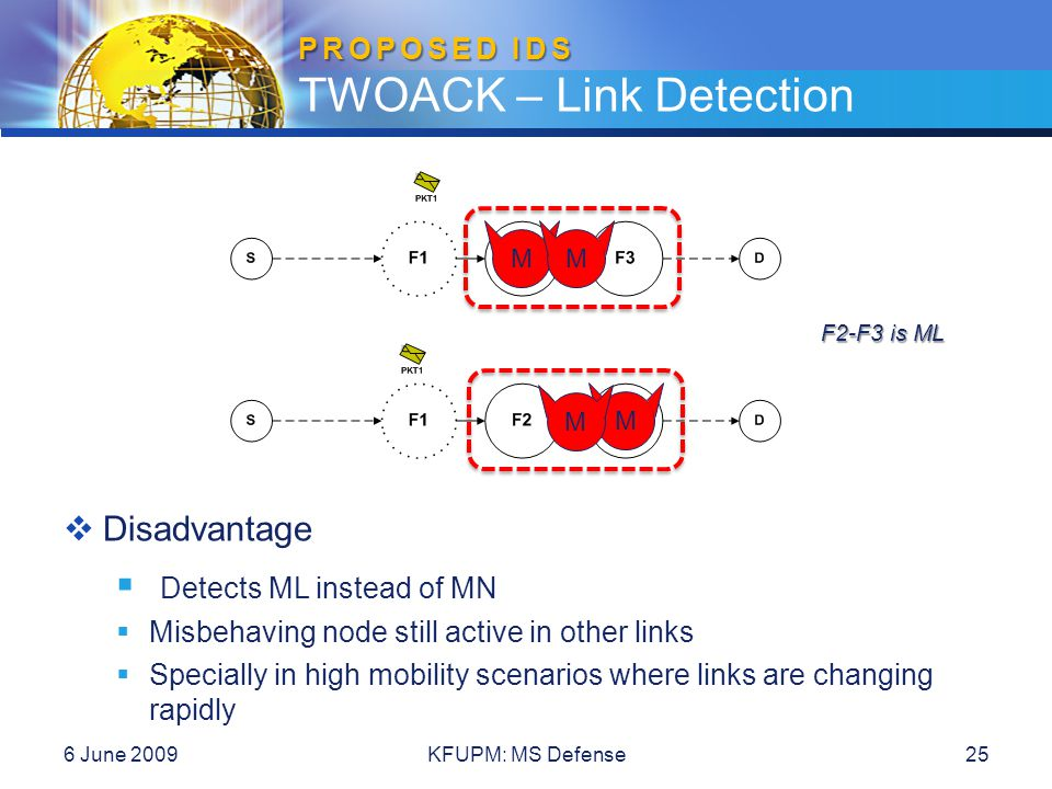  Disadvantage  Detects ML instead of MN  Misbehaving node still active in other links  Specially in high mobility scenarios where links are changi