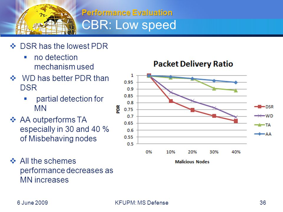 6 June 2009KFUPM: MS Defense36 Performance Evaluation Performance Evaluation CBR: Low speed  DSR has the lowest PDR  no detection mechanism used  W