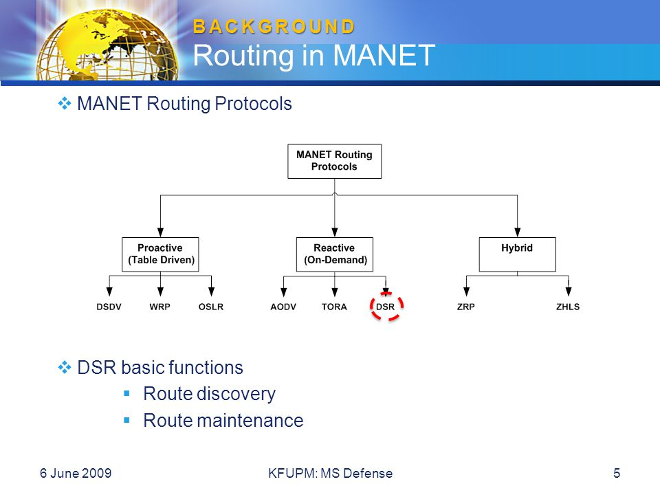 6 June 2009KFUPM: MS Defense5 BACKGROUND BACKGROUND Routing in MANET  MANET Routing Protocols  DSR basic functions  Route discovery  Route mainten