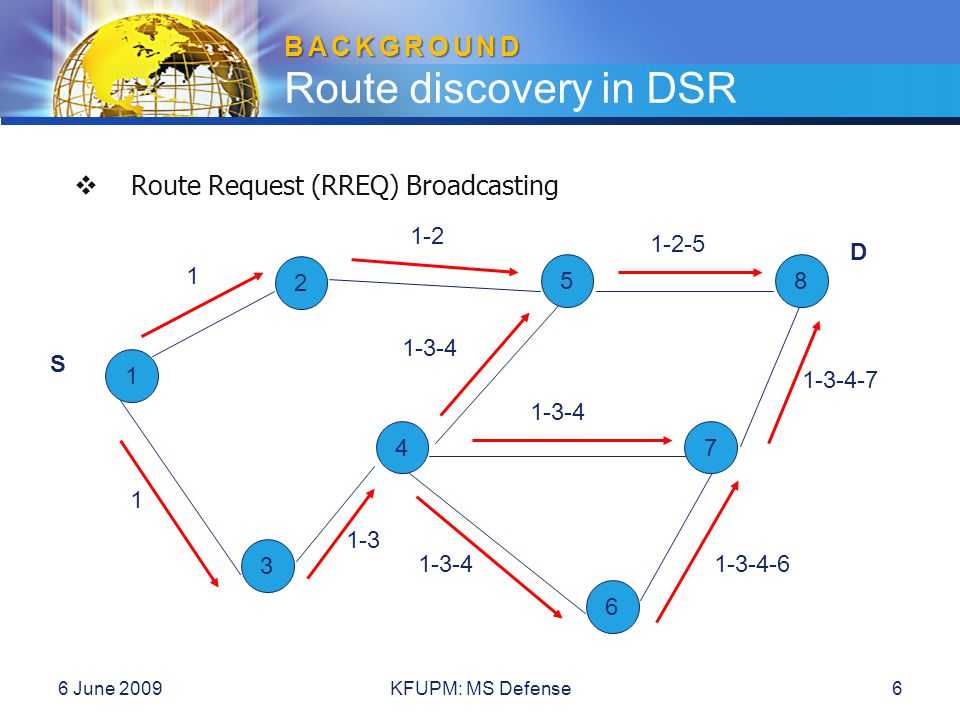 6 June 2009KFUPM: MS Defense6 BACKGROUND BACKGROUND Route discovery in DSR 1 1-2 1 1-3 1-3-4 1-2-5 1-3-4-6 1-3-4-7 S D 5 2 1 3 4 6 7 8  Route Request