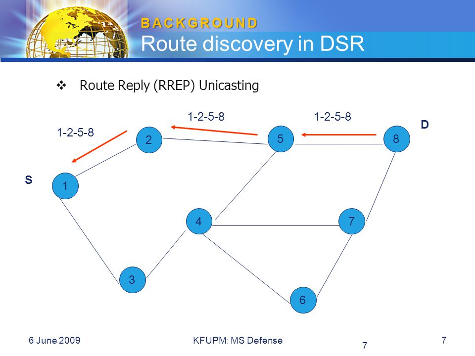 6 June 2009KFUPM: MS Defense8 BACKGROUND BACKGROUND Route Maintenance in DSR S D 5 2 1 3 4 6 7 8 RERR(5,8)  Mobility of a node can break routes passing through it