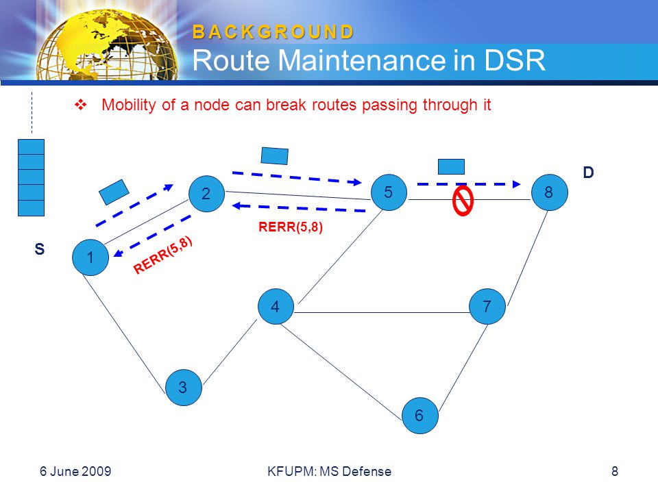 6 June 2009KFUPM: MS Defense8 BACKGROUND BACKGROUND Route Maintenance in DSR S D 5 2 1 3 4 6 7 8 RERR(5,8)  Mobility of a node can break routes passi