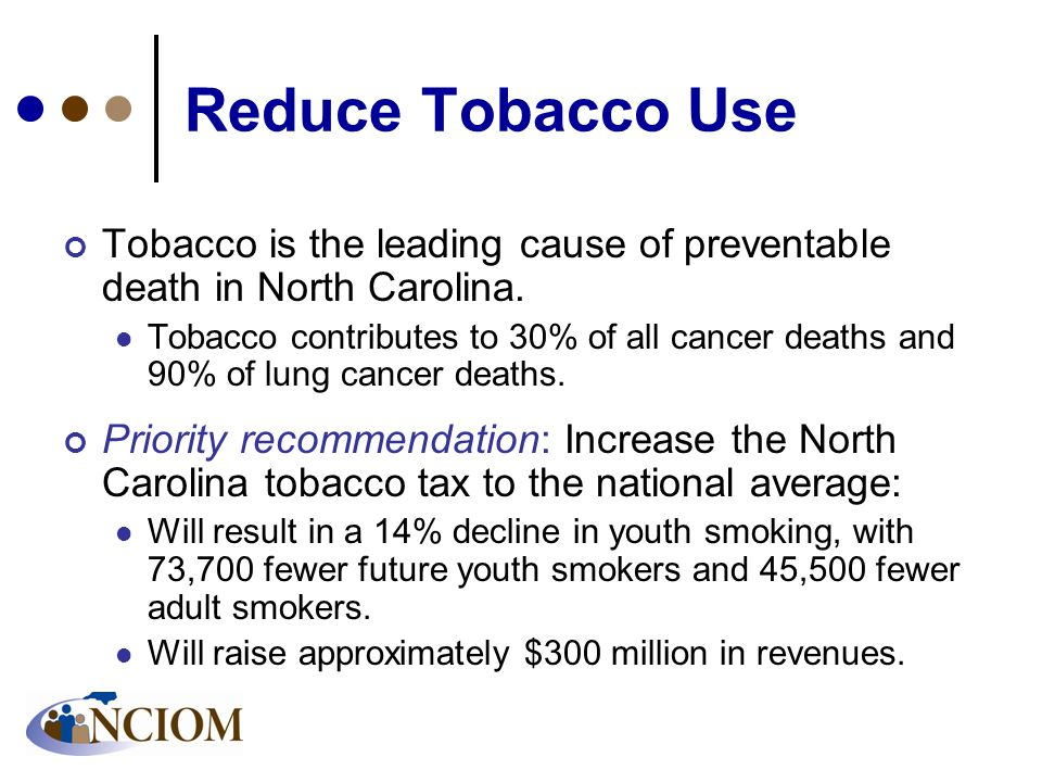 Reduce Tobacco Use Tobacco is the leading cause of preventable death in North Carolina.