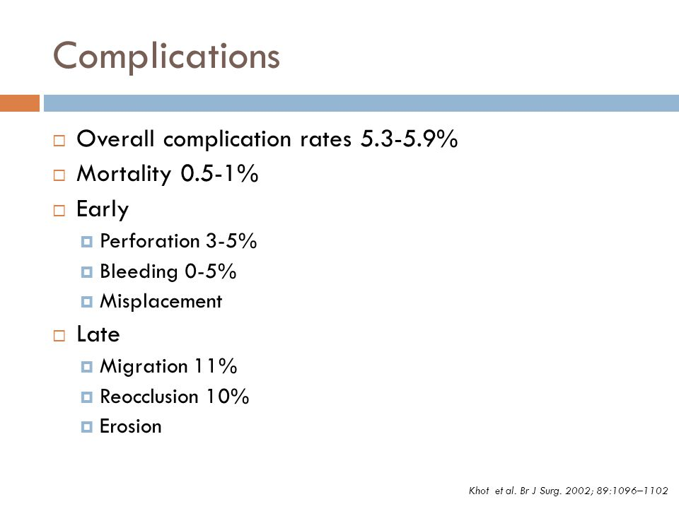 Complications  Overall complication rates 5.3-5.9%  Mortality 0.5-1%  Early  Perforation 3-5%  Bleeding 0-5%  Misplacement  Late  Migration 11