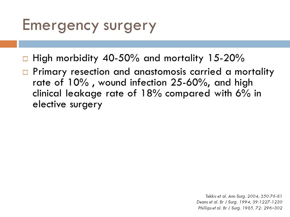 Emergency surgery  High morbidity 40-50% and mortality 15-20%  Primary resection and anastomosis carried a mortality rate of 10%, wound infection 25