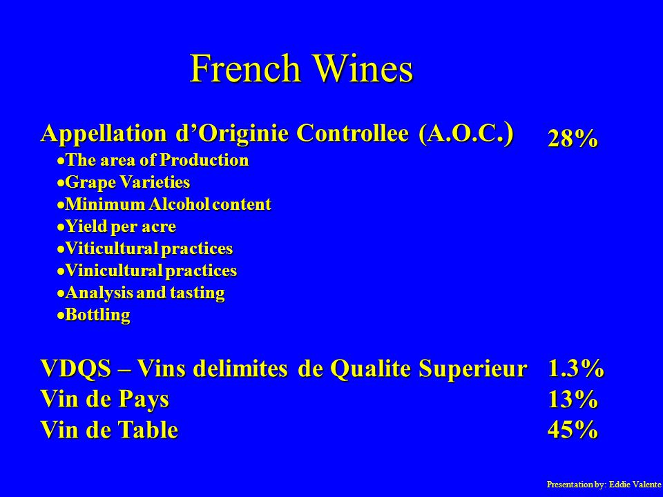 Presentation by: Eddie Valente Appellation d'Originie Controllee (A.O.C.)  The area of Production  Grape Varieties  Minimum Alcohol content  Yield per acre  Viticultural practices  Vinicultural practices  Analysis and tasting  Bottling VDQS – Vins delimites de Qualite Superieur Vin de Pays Vin de Table French Wines 28%1.3%13%45%