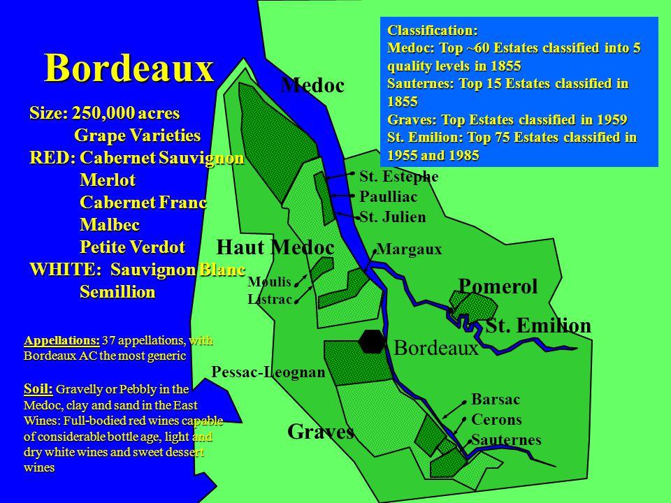Presentation by: Eddie Valente Bordeaux Medoc Haut Medoc St.