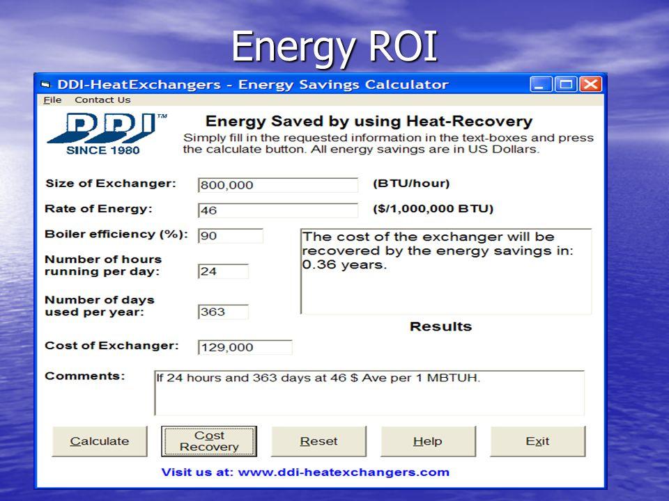 Energy ROI