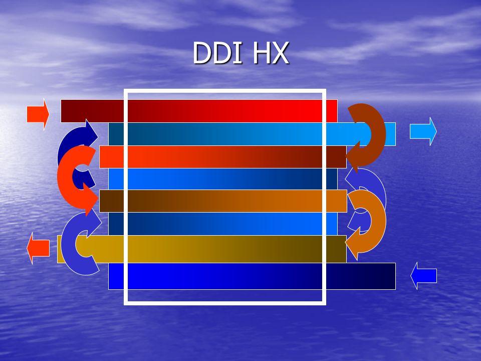 DDI HX