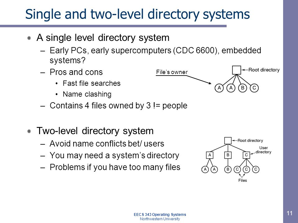 11 Single and two-level directory systems A single level directory system –Early PCs, early supercomputers (CDC 6600), embedded systems? –Pros and con