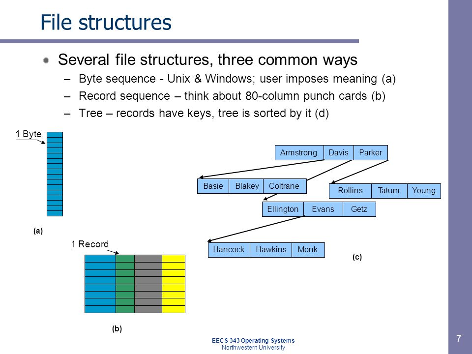 7 File structures Several file structures, three common ways –Byte sequence - Unix & Windows; user imposes meaning (a) –Record sequence – think about