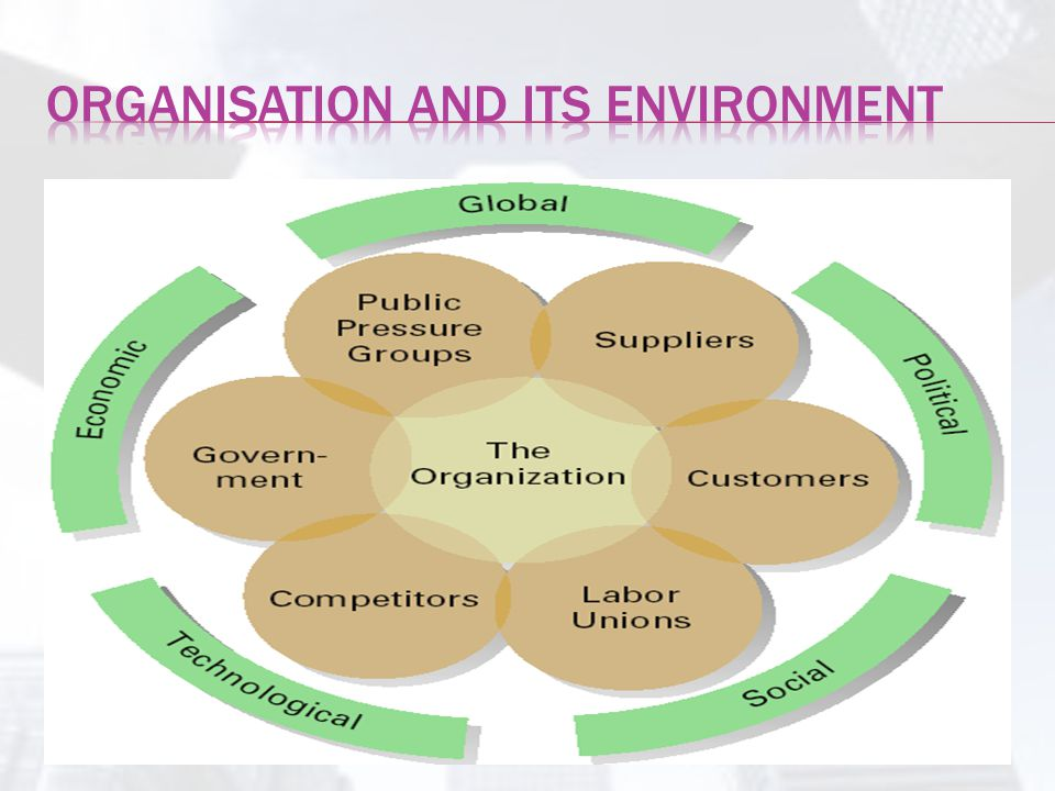  Mgmt.as a art Application to solution of practical problem is an art  Mgmt.