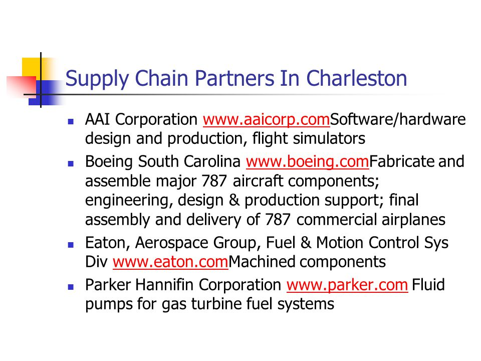 Supply Chain Partners In Charleston AAI Corporation www.aaicorp.comSoftware/hardware design and production, flight simulatorswww.aaicorp.com Boeing South Carolina www.boeing.comFabricate and assemble major 787 aircraft components; engineering, design & production support; final assembly and delivery of 787 commercial airplaneswww.boeing.com Eaton, Aerospace Group, Fuel & Motion Control Sys Div www.eaton.comMachined componentswww.eaton.com Parker Hannifin Corporation www.parker.com Fluid pumps for gas turbine fuel systemswww.parker.com