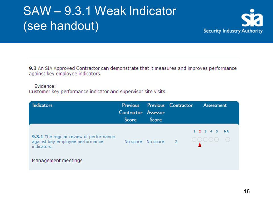 SAW – 9.3.1 Weak Indicator (see handout) 15