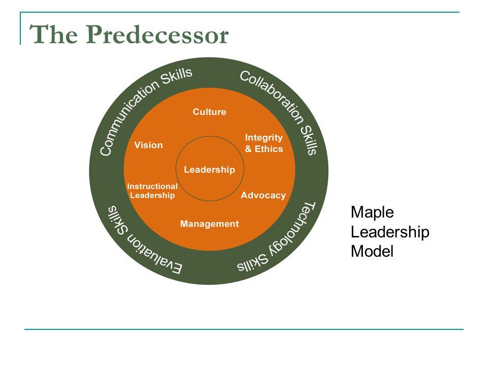 The Predecessor Maple Leadership Model