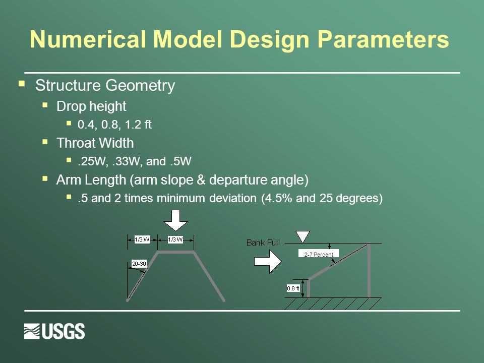Numerical Model Design Parameters  Structure Geometry  Drop height  0.4, 0.8, 1.2 ft  Throat Width .25W,.33W, and.5W  Arm Length (arm slope & departure angle) .5 and 2 times minimum deviation (4.5% and 25 degrees) 2-7 Percent