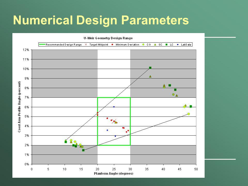 Numerical Design Parameters